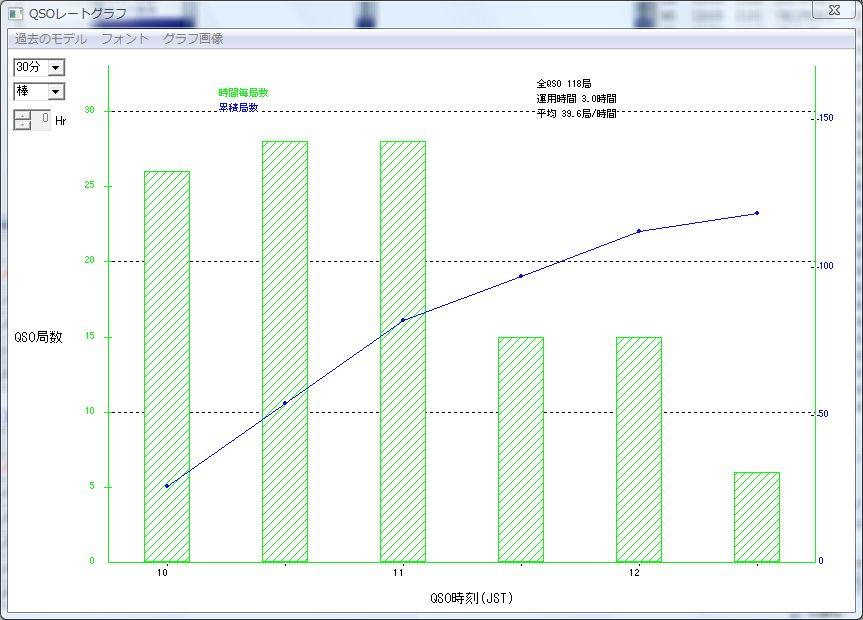 2012_1area_am_graph