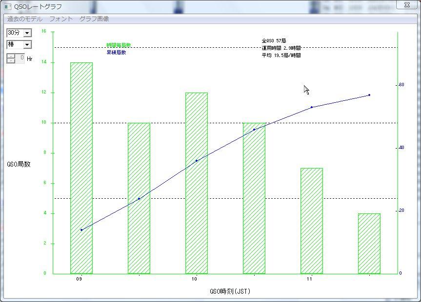 2013all_ja1_graph
