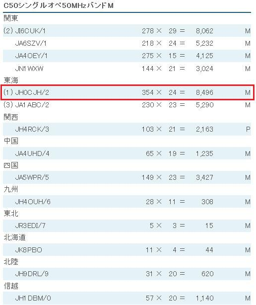 2013allja_result_c50m