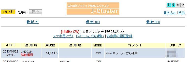 J-cluster