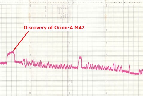 orion_a_chart_record