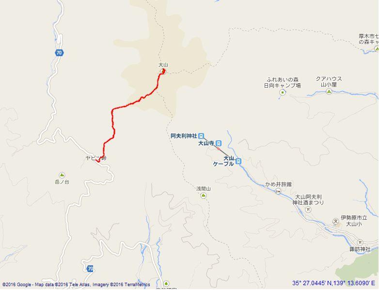 oyama_map